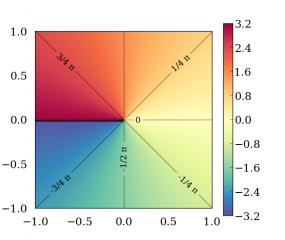 math-atan2.png
